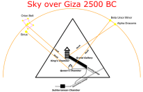staR-aLignment-gReat-pyRamid-gif