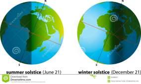 summer-solstice-winter-solstice-illustration-june-december-globes-continents-sunlight-shadows-vectors-32590921