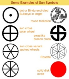 sunSymbols