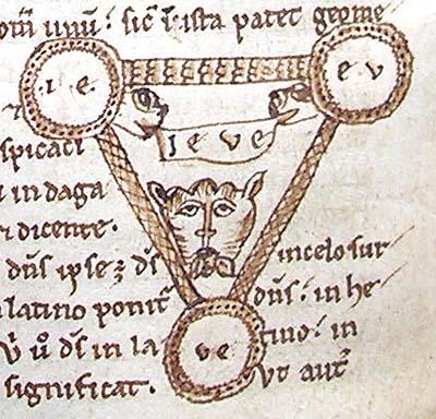 Tetragrammaton Trinity Diagram 12thc Kylegrant76