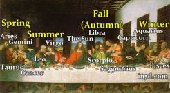 The-Last-Supper-Leonardo-da-Vinci-Zodiac-Astrotheology