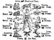 Twelve-Signs-Op-The-Zodiac