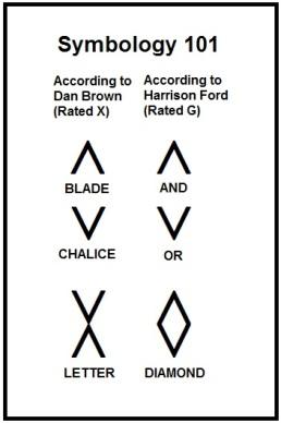 110713-Symbology101