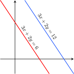 600px-Parallel_Lines.svg