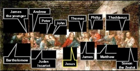 da_vinci_last_supper_annotated