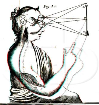 descartes-fig-32
