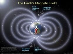 earth-magfield