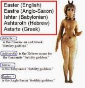 Easter - Fertility Goddess