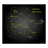 gemini_the_twins_constellation_poster-r15b3c0804cba44a2b87c55d36fde4f1c_uqy_8byvr_512