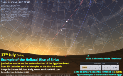 heliacal-rising-of-sirius-from-memphis-17th-july-1450bc-exodus-mh17-falling-star-coincidence