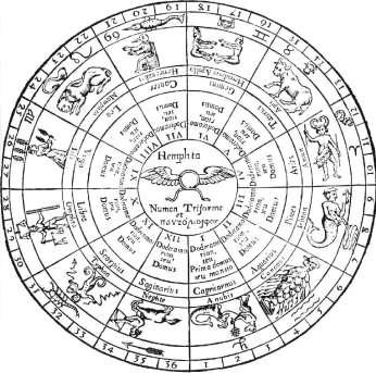 Stargate of Ah's