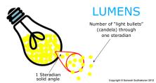 Lumens ll
