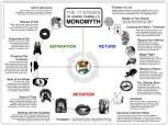 monomyth