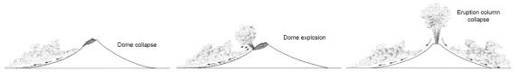 pyroclastic-flows