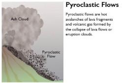 PyrocLastic fLows