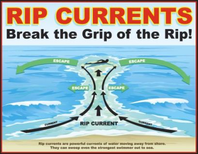 Rip-cuRRent-1