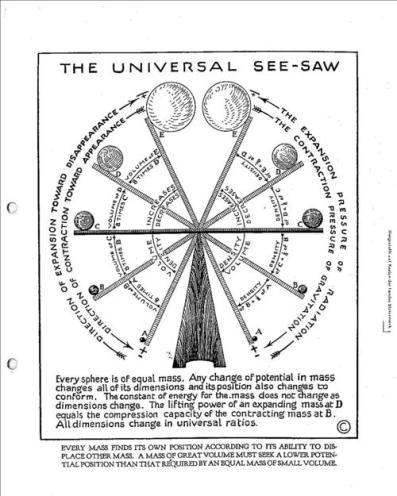 the universaL one waLteR RusseLL