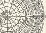 The_Russell_Periodic_Chart